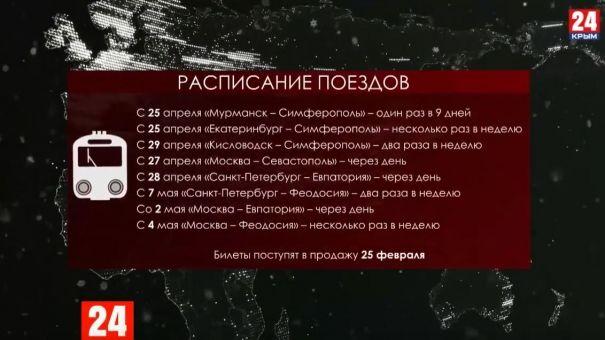Поезда из трех городов РФ запустят в Крым с апреля