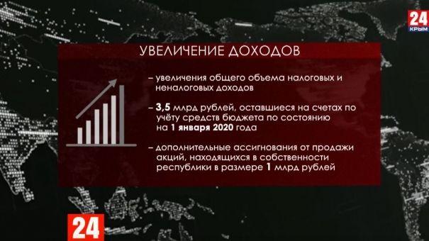 Госсовет республики принял поправки к закону о бюджете