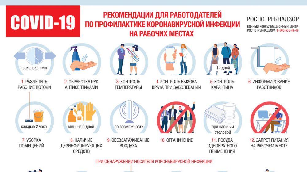 Вниманию руководителей! Как защитить сотрудников от коронавируса?
