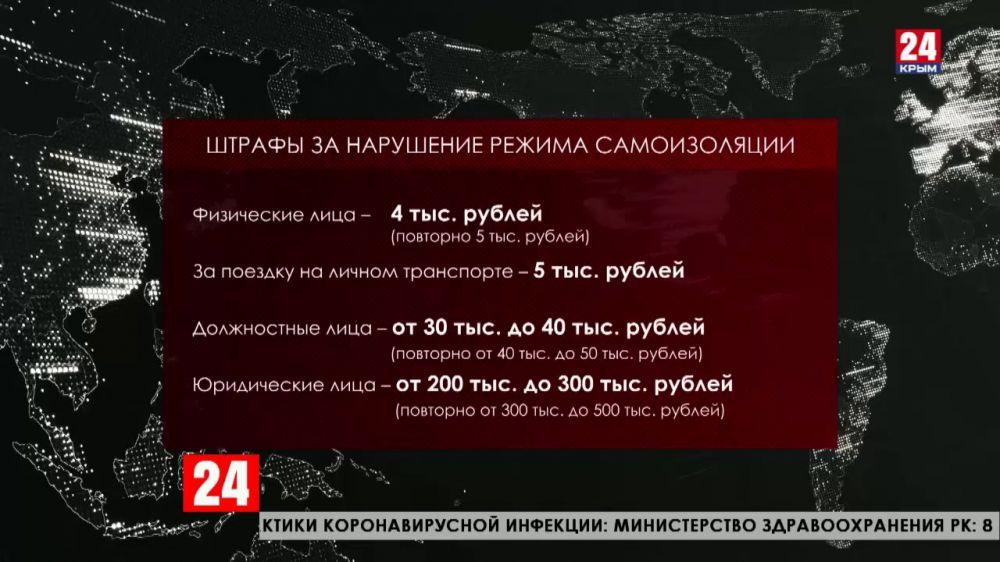 Глава Крыма Сергей Аксёнов подписал закон об ужесточении мер административной ответственности