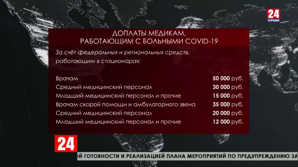 Сколько получат медики, которые противостоят COVID-19 в Крыму