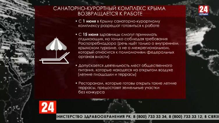 С 1-го июня в Крыму санаторно-курортному комплексу разрешат готовиться к работе