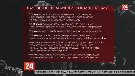 В Крыму с 1 июня смягчают некоторые ограничения