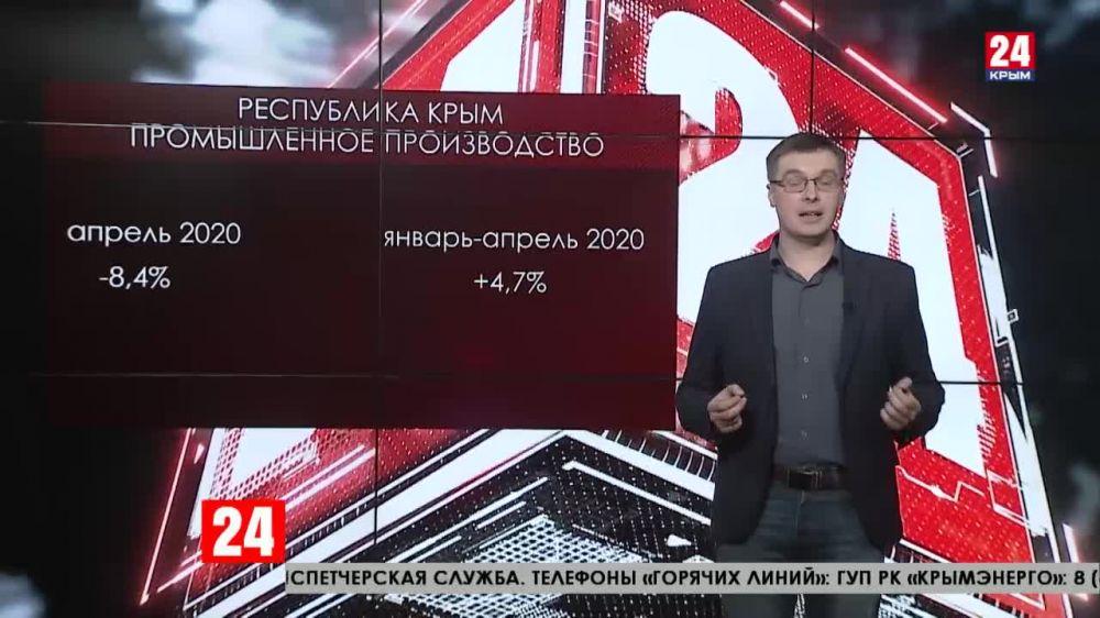 Опубликованы данные о социально-экономическом развитии Крыма за четыре месяца