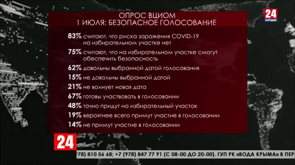 1 июля пройдет голосование по поправкам в Конституцию