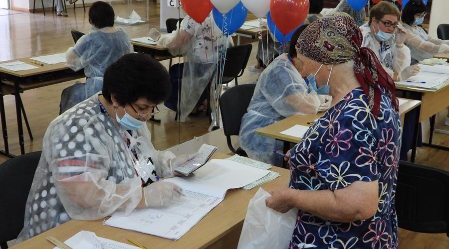 Избирком Крыма утвердил результаты голосования по Конституции в республике