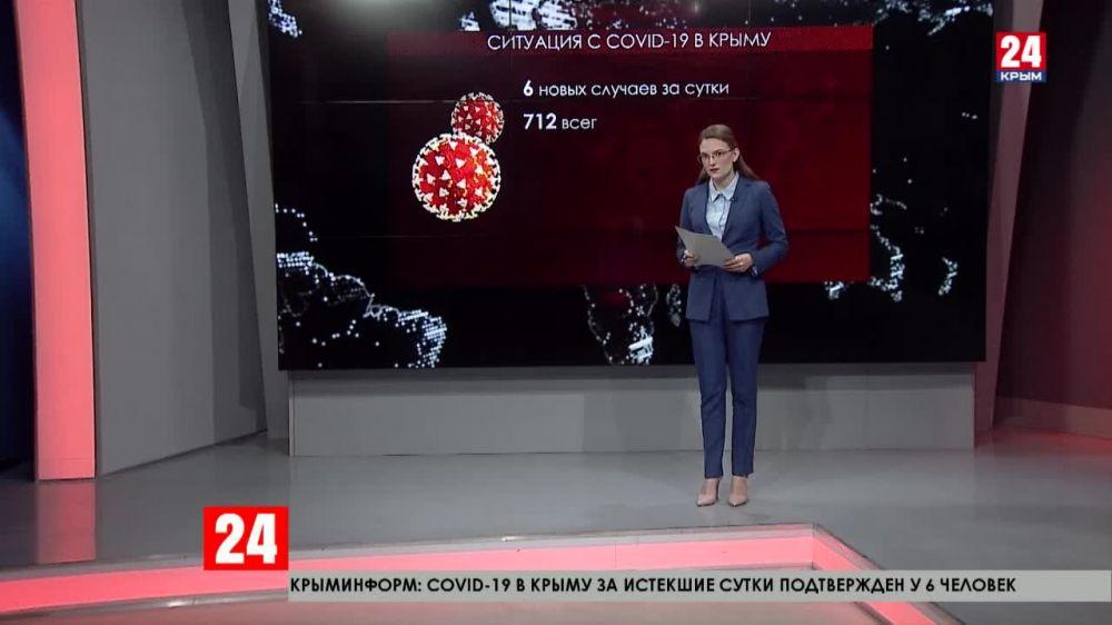 Статистика заболеваемости коронавирусом за истекшие сутки в Крыму