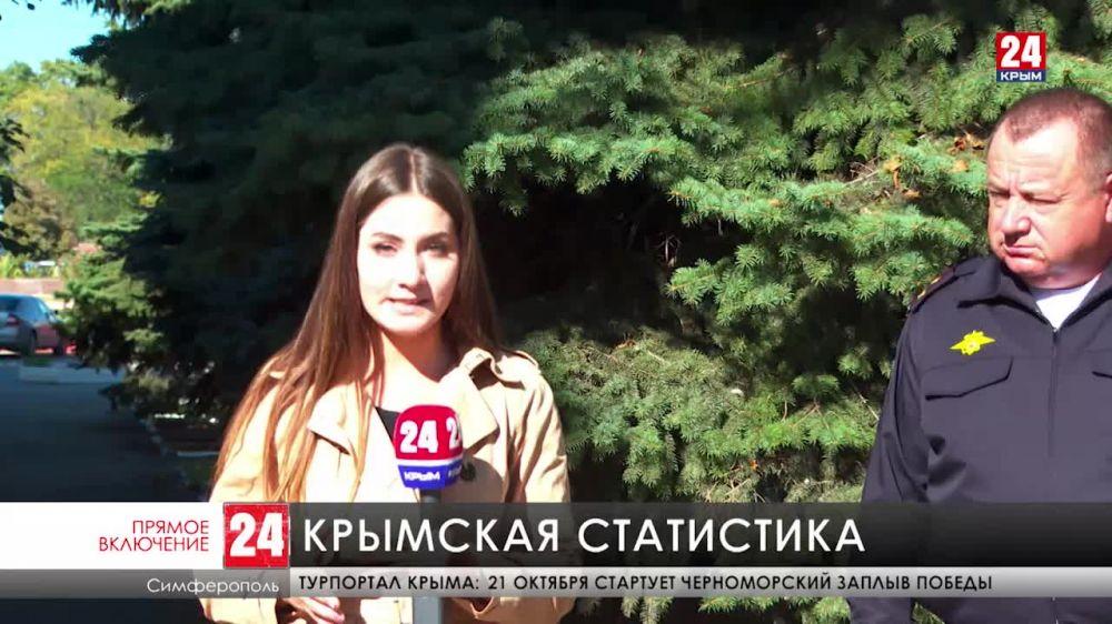 Тренинги и мастер-классы по безопасности юных пассажиров проходят в Крыму