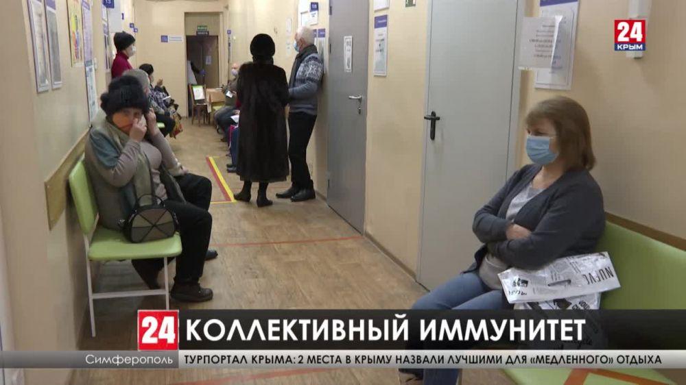 «Антиковидная» кампания в Крыму. Поликлиники полуострова начали делать прививки от коронавируса