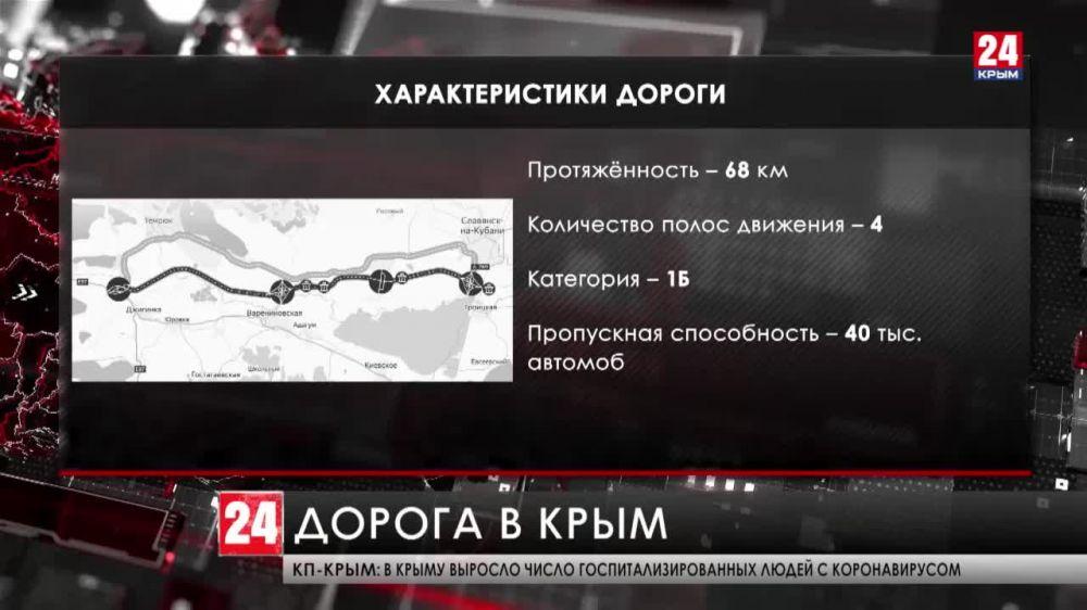 В Краснодарском крае построят новую дорогу в Крым