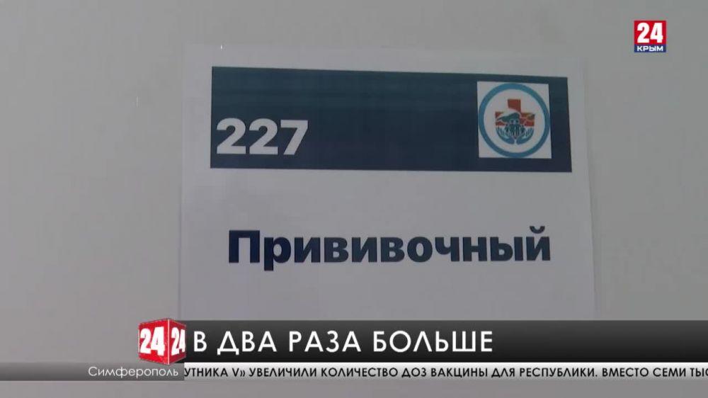 В Крыму вакцину от коронавируса получат вдвое больше людей, чем планировалось