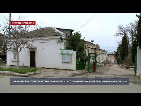 В Севастополе за сутки коронавирусом заболели 57 человек, трое умерли