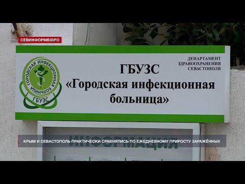 В Севастополе за сутки коронавирусом заболели 51 человек, трое умерли