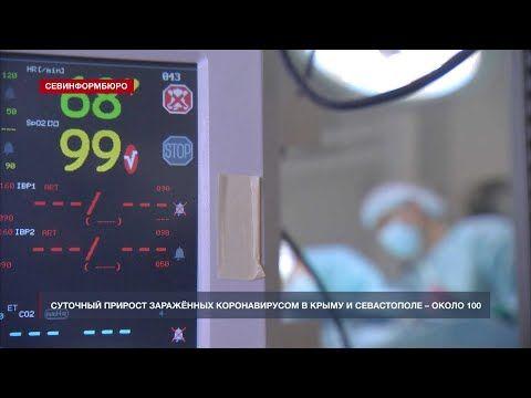 В Севастополе за сутки коронавирусом заболел 41 человек, один умер