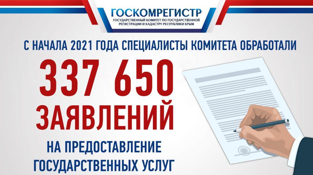 В 1-м квартале 2021 года специалисты Госкомрегистра обработали порядка 340 000 заявлений на оказание госуслуг