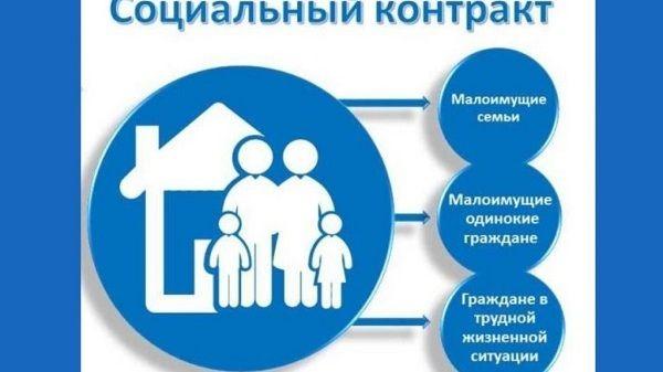 Состоялось заседание Комиссии по оказанию государственной социальной помощи на основании социального контракта гражданам Джанкойского района