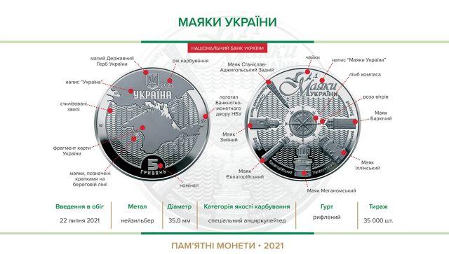 Нацбанк Украины выпустил новую монету с Крымом