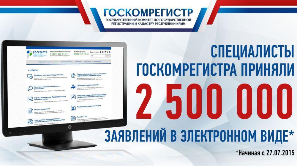 За весь период деятельности специалисты Госкомрегистра приняли более 2,5 миллионов заявлений в электронном виде — Инна Смаль