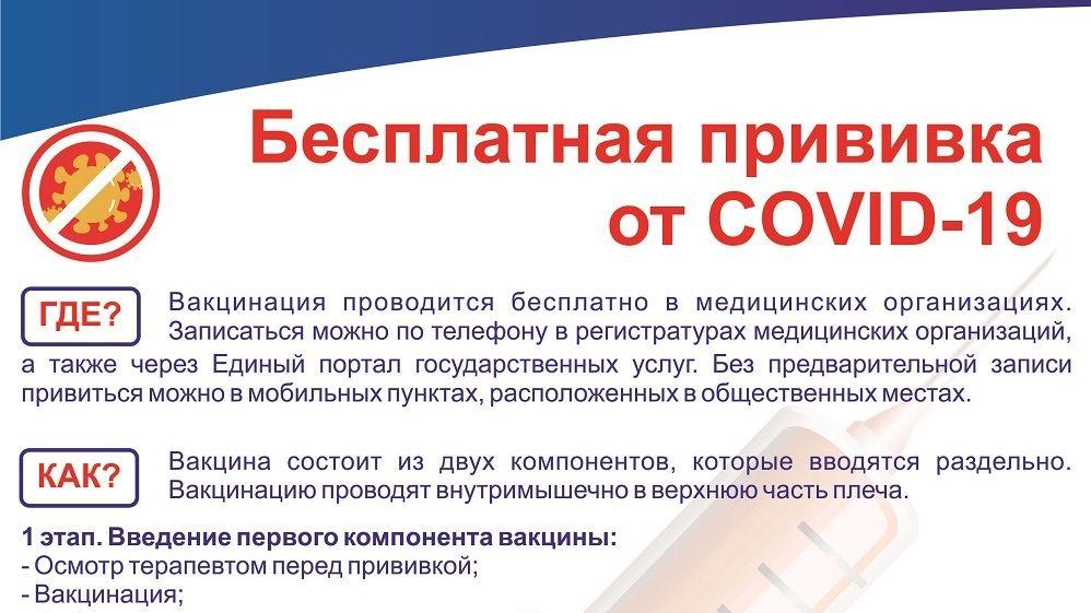 Бесплатная прививка от COVID-19