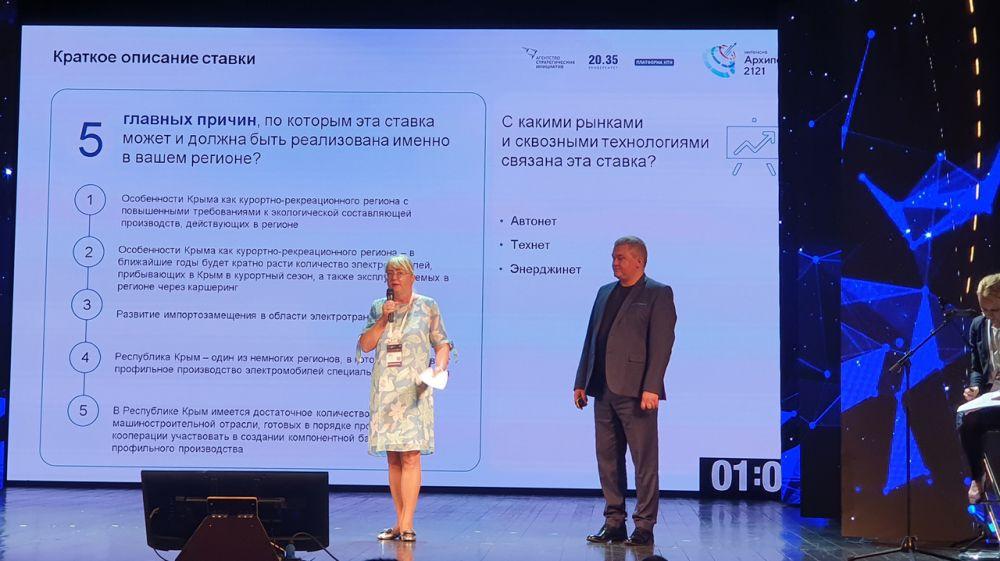 Республика Крым представила возможности развития электротранспорта на интенсиве «Архипелаг-2021» - Ирина Кивико