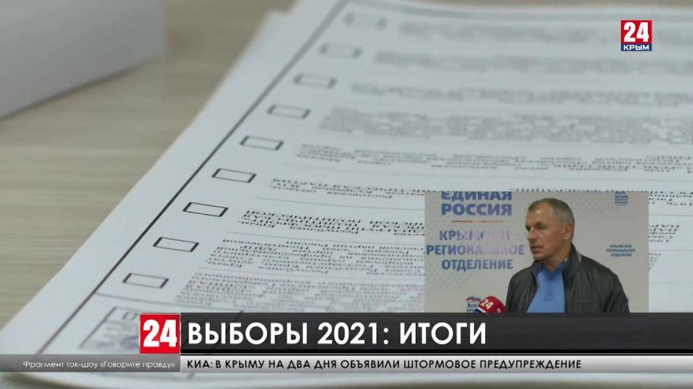 Предварительно явка на выборах в Крыму составила более 47%