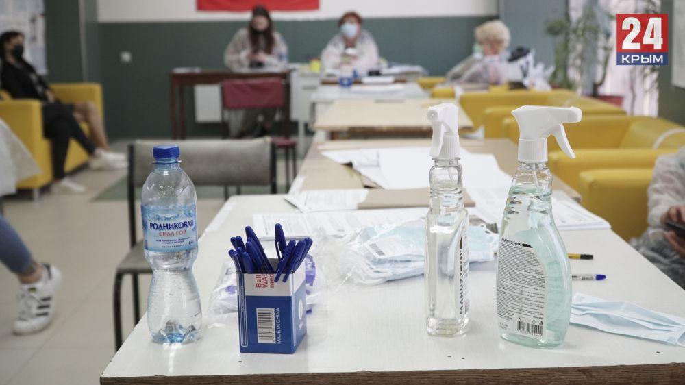 Избирком Крыма объявил результаты голосования на выборах депутатов Госдумы РФ