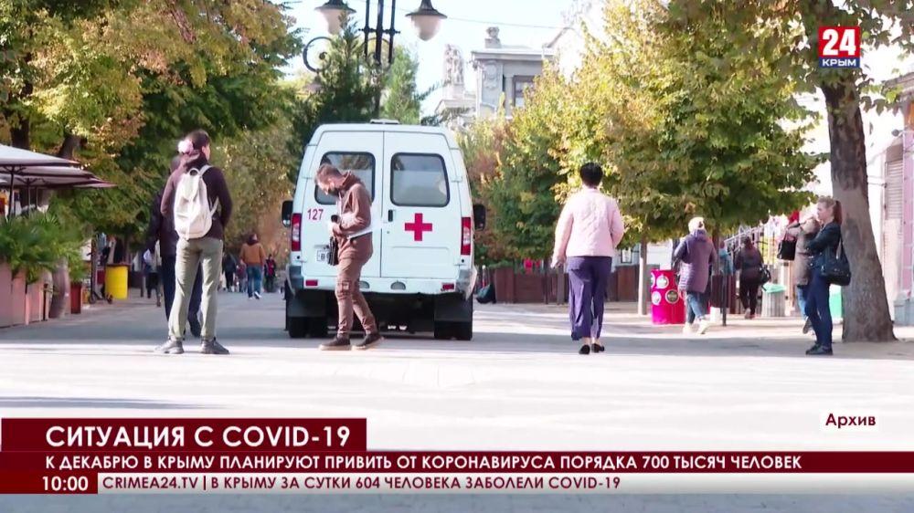 К декабрю в Крыму планируют привить от коронавируса около 700 тысяч человек
