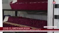 Смертельная волна. В Крыму с начала пандемии от коронавируса умерли 2853 человека