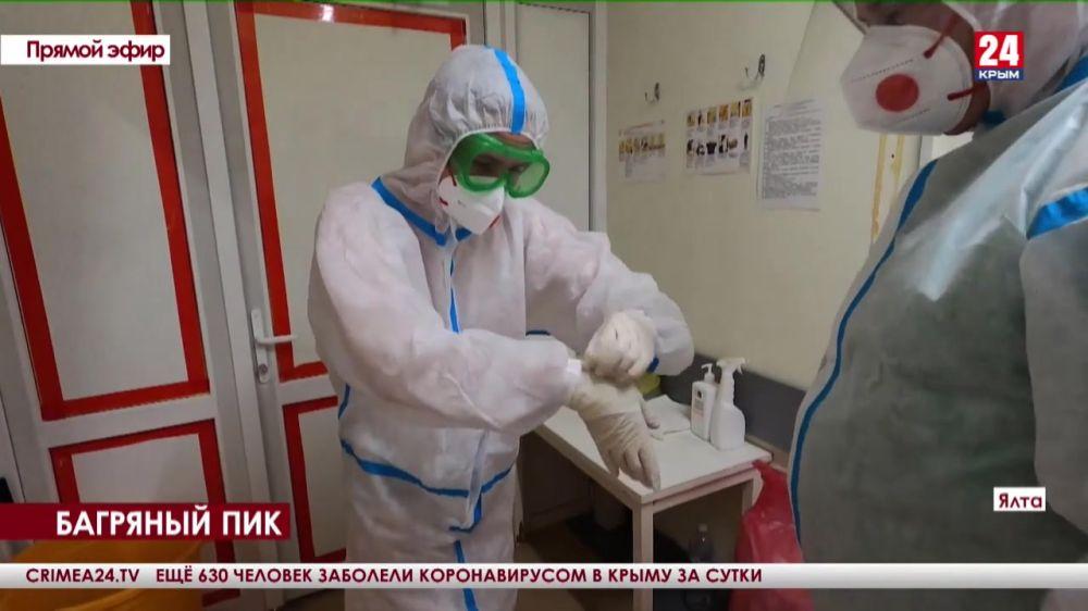 Ковидные госпитали Ялты заполнены на 120 %