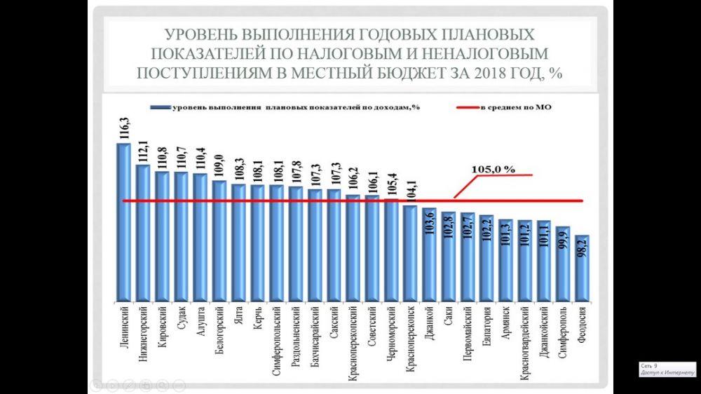 офисы банка хоум кредит в москве и московской области