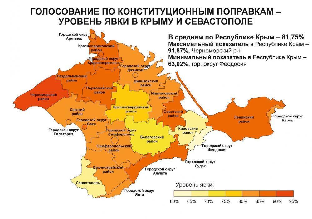 Лидеры и аутсайдеры голосования по поправкам в Крыму – анализ эксперта